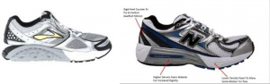 motion control running shoe
