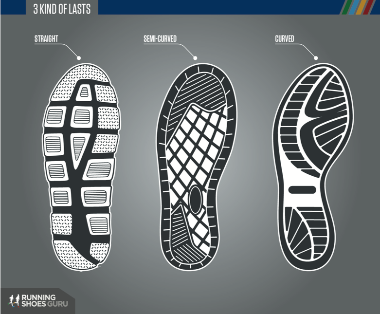 different kinds of shoe lasts